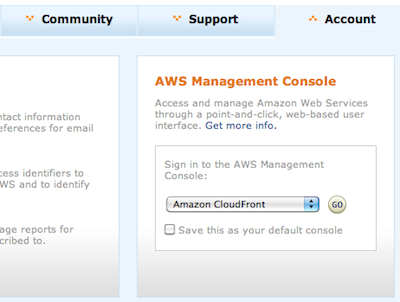 Amazon CloudFront signin